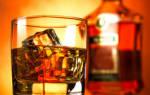 Статусы про алкоголь